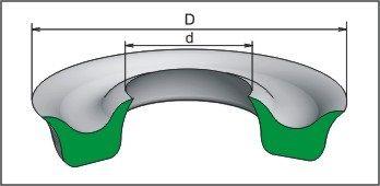 Манжеты уплотнительные резиновые для пневматических устройств