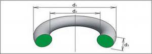 Кольца резиновые уплотнительные круглого сечения для гидравлических и пневматических устройств